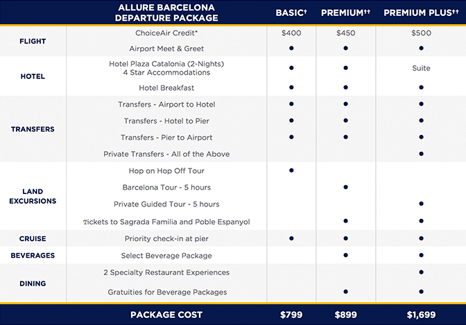 Royal VIP Very Exclusive Packages Royal Caribbean International - Caribbean cruise prices